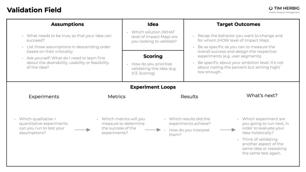 wprowadzenie produktu na rynek krok 2 - Analizuj pomysły (Faza Discovery)