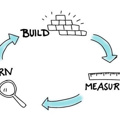 budowanie produktu