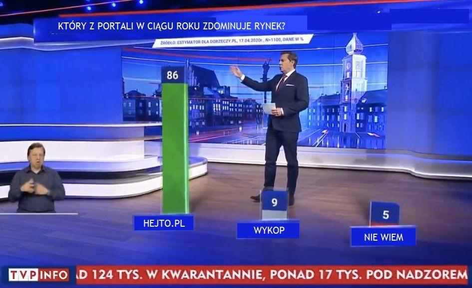 Hejto Wykop