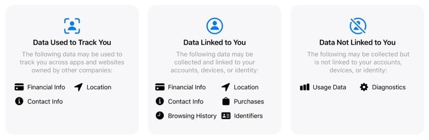 Apple etykiety prywatności