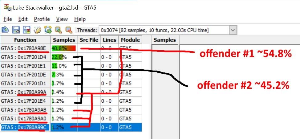 Luke Stackwalker analiza instrukcji GTA Online